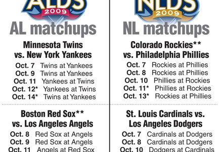 American and National Baseball League Preview