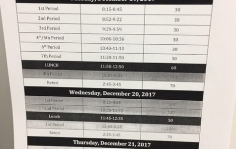 Semester Testing to Take Place Before Break