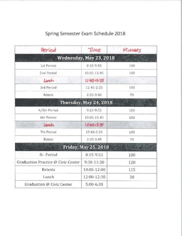 Semester Testing to Begin Next Week